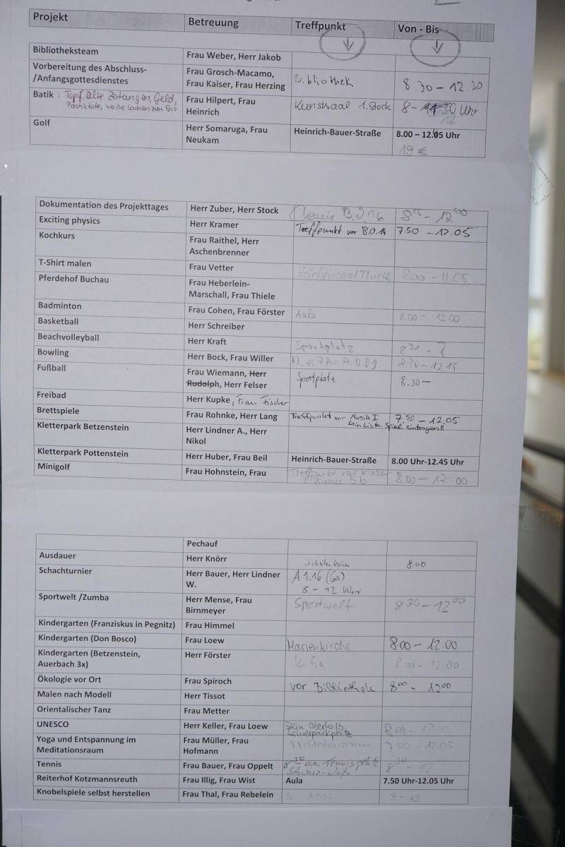 2015-07-30SMVprojekttag (4)